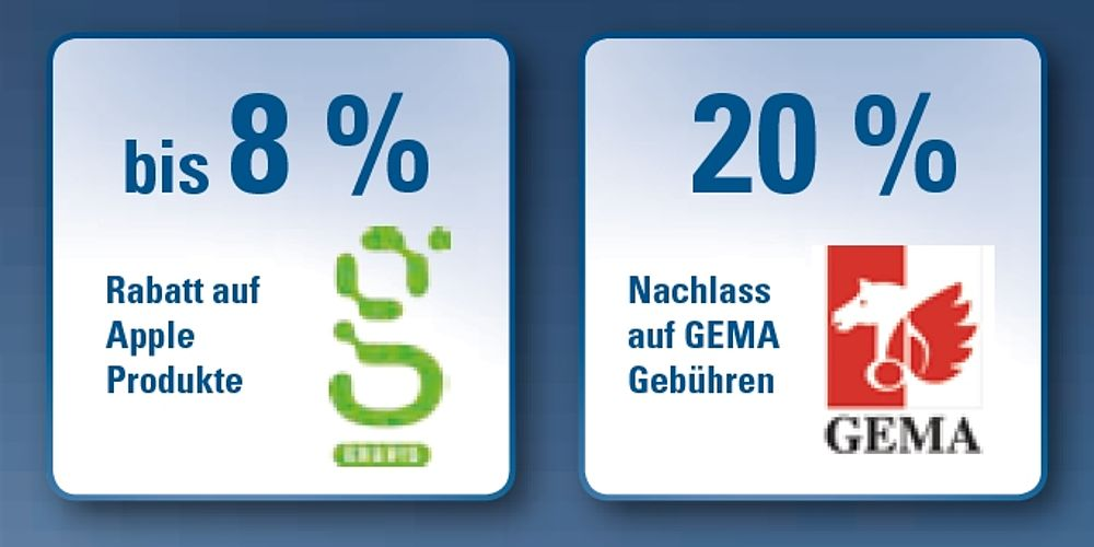 8% Apple 20% GEMA